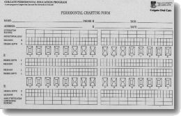 periodontal chart template - dental practice education research unit periodontal