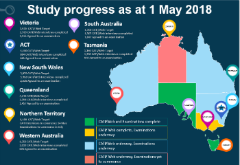 Map depicting study progress as at 1 May 2018