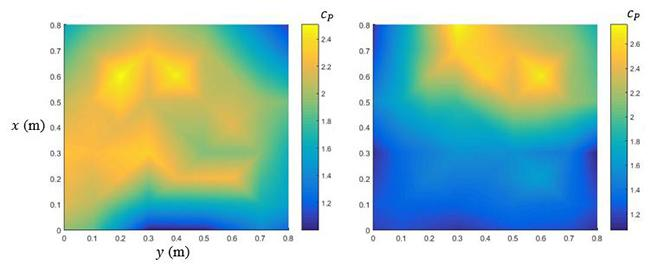 Pressure coefficient distribution on a normal heliostat for peak drag (left) and hinge moment (right)