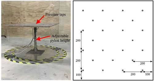 Telescopic pylon design (left) and pressure tap locations on the heliostat mirror surface (right) (Emes et al. 2017).