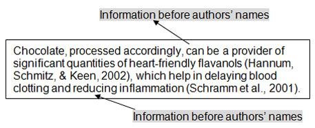 Information before author's names:  Chocolate, processed accordingly, can be a provider of significant quantities of heart-friendly flavanols (Hannum, Schmitz, & Keen, 2002), which help in delaying blood clotting and reducing inflammation (Schramm et al., 2001).