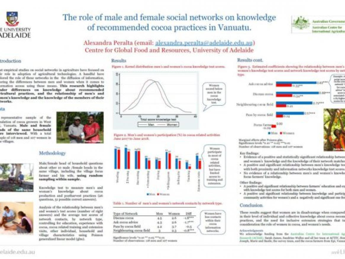 Poster presented by Dr. Alexandra Peralta