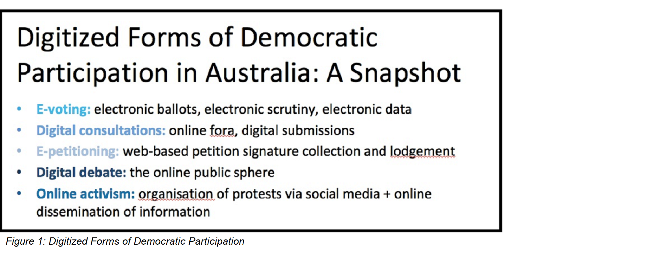 Figure 1: Digitized forms of democratic participation